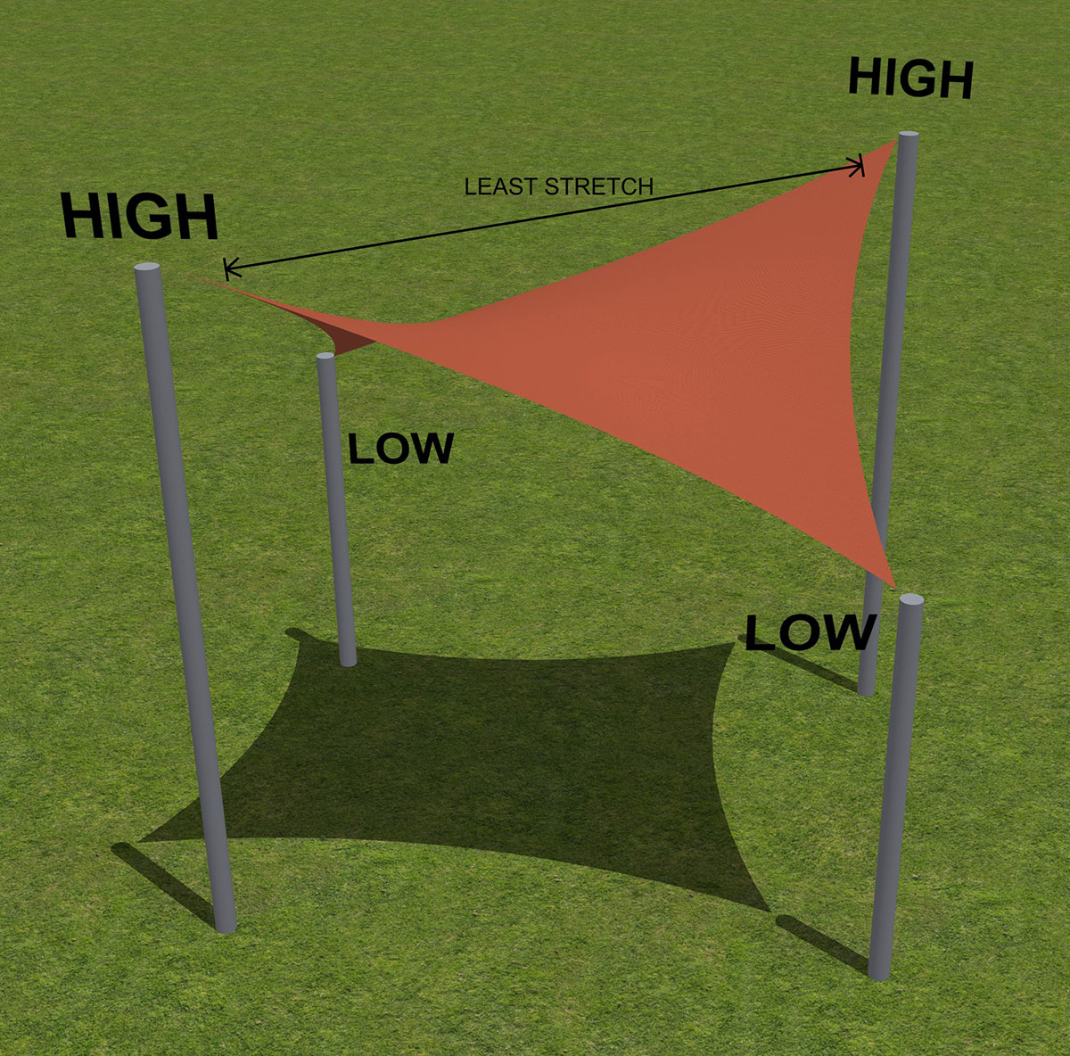 Shade Sail Guide For Fabric Hardware Design Software Trivantage